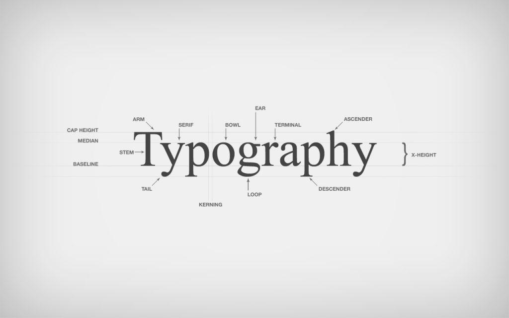 Kartu undangan tipografi